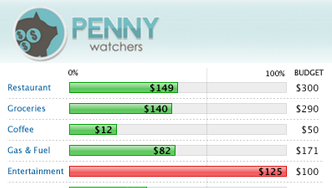 Penny Watchers helps you save more